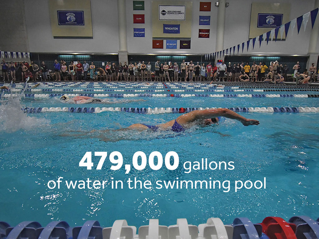 479,000 gallons of water in the swimming pool